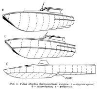 Рис. 5. Типы обводов быстроходных катеров