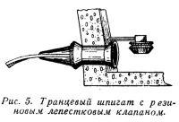 Рис. 5. Транцевый шпигат с резиновым лепестковым клапаном
