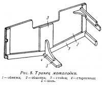 Рис. 5. Транец мотолодки