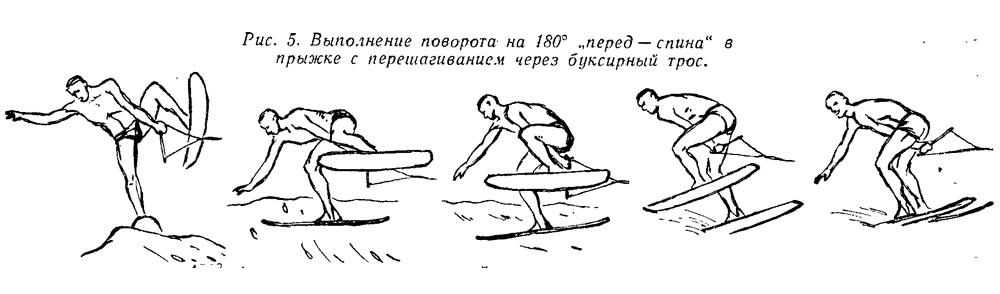 Рис. 5. Выполнение поворота на 180° перед — спина в прыжке