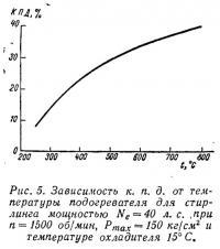 Рис. 5. Зависимость кпд от температуры подогревателя для стирлинга