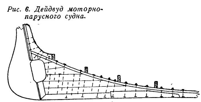 Рис. 6. Дейдвуд моторнопарусного судна