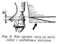 Рис. 6. Как срезать киль на мотолодке с подвесным мотором