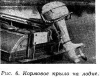 Рис. 6. Кормовое крыло на лодке