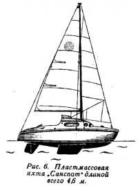 Рис. 6. Пластмассовая яхта Санспот длиной всего 4,6 м