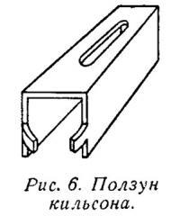 Рис. 6. Ползун кильсона