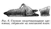 Рис. 6. Съемное полустационарное крепление