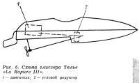 Рис. 6. Схема глиссера Телъе «La Rapierе III»
