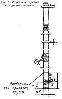 Рис. 6. Удлинение привода воздушной заслонки