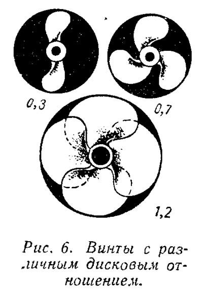 Рис. 6. Винты с различным дисковым отношением