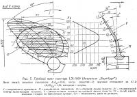 Рис. 7. Гребной винт глиссера LX-1000