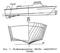 Рис. 7. Комбинированные обводы мореходного катера