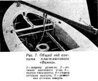Рис. 7. Общий вид кокпита пластмассового «Финна»