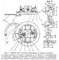 Рис. 7. Общий вид системы зажигания на панели магнето