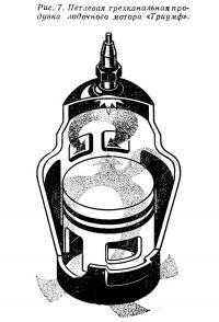 Рис. 7. Петлевая трехканальная продувка лодочного мотора «Триумф»