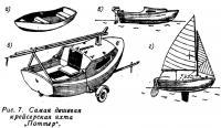 Рис. 7. Самая дешевая крейсерская яхта Поттер