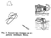 Рис. 7. Съемка при посадке на отдельно лежащую банку