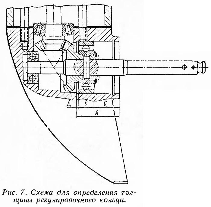 http://www.barque.ru/img/articles/ris_7_shema_dlya_opredeleniya_tolschiny_regulirovochnogo_kolca.jpg