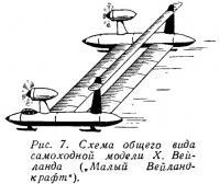 Рис. 7. Схема общего вида самоходной модели X. Вейланда