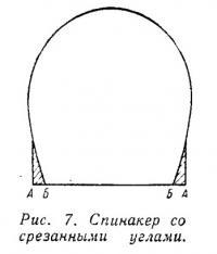 Рис. 7. Спинакер со срезанными углами