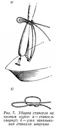 Рис. 7. Уборка стакселя на полном курсе