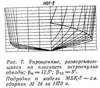 Рис. 7. Упрощенные развертывающиеся на плоскость остроскулые обводы