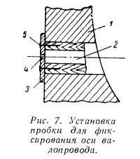 Рис. 7. Установка пробки для фиксирования оси валопровода