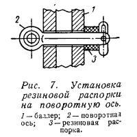 Рис. 7. Установка резиновой распорки на поворотную ось