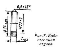 Рис. 7. Водоотгонная втулка