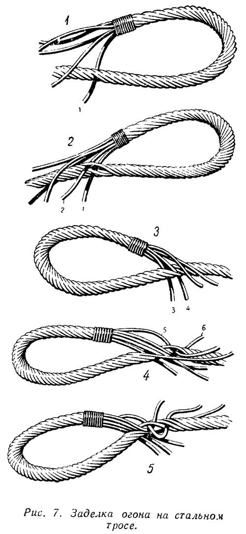 Плетение тросов своими руками