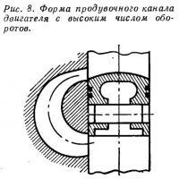 Рис. 8. Форма продувочного канала двигателя с высоким числом оборотов