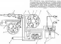 Рис. 8. Монтажная схема электрооборудования мотора