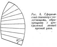 Рис. 8. Сферический спинакер с полотнищами