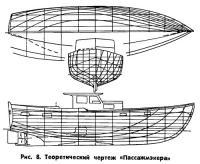 Рис. 8. Теоретический чертеж «Пассажмэкера»