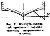 Рис. 9