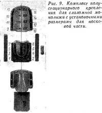 Рис. 9. Комплект полустационарного крепления для слаломной монолыжи