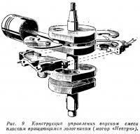 Рис. 9 Конструкция управления впуском смеси плоским золотником