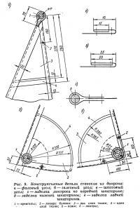 Рис. 9. Конструктивные детали стакселя из дакрона