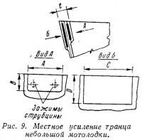 Рис. 9. Местное усиление транца небольшой мотолодки