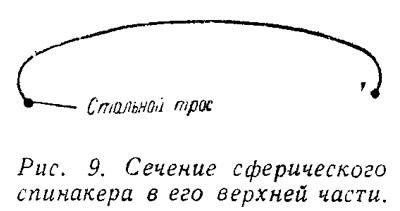 Рис. 9. Сечение сферического спинакера в его верхней части