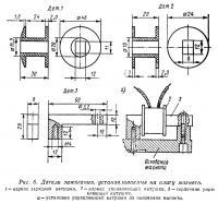 Рис. б. Детали зажигания, устанавливаемые на плату магнето