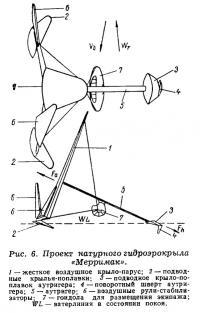 Рис. б. Проект натурного гидроэрокрыла «Мерримак»