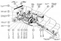 Рисунок точек двигателя