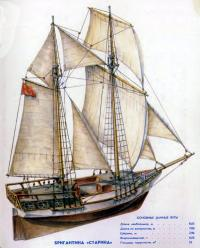 Рисунок яхты «Старина»