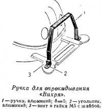 Ручка для опрокидывания «Вихря»