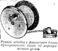 Ручная лебедка с фиксатором длины буксировочного троса
