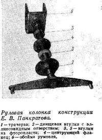 Рулевая колонка конструкции Е. В. Панкратова