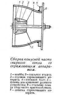 Сборка конусной часта сварного сопла со спрямляющим аппаратом