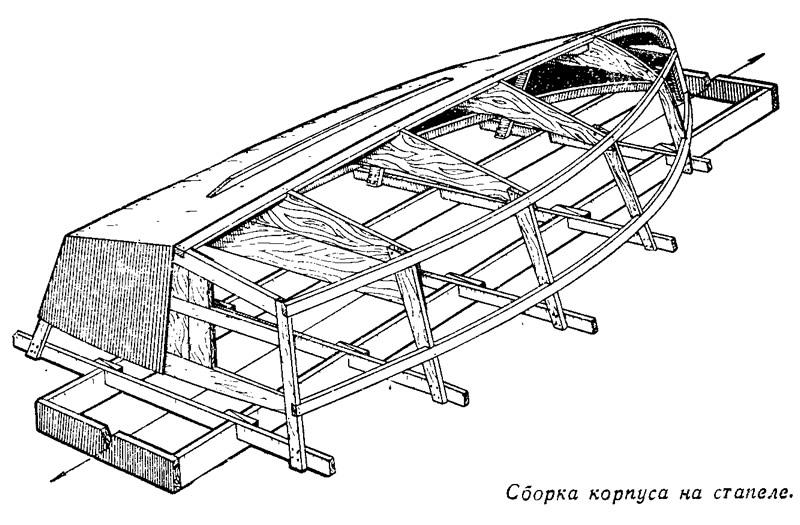 Как изготовить корпус лодки