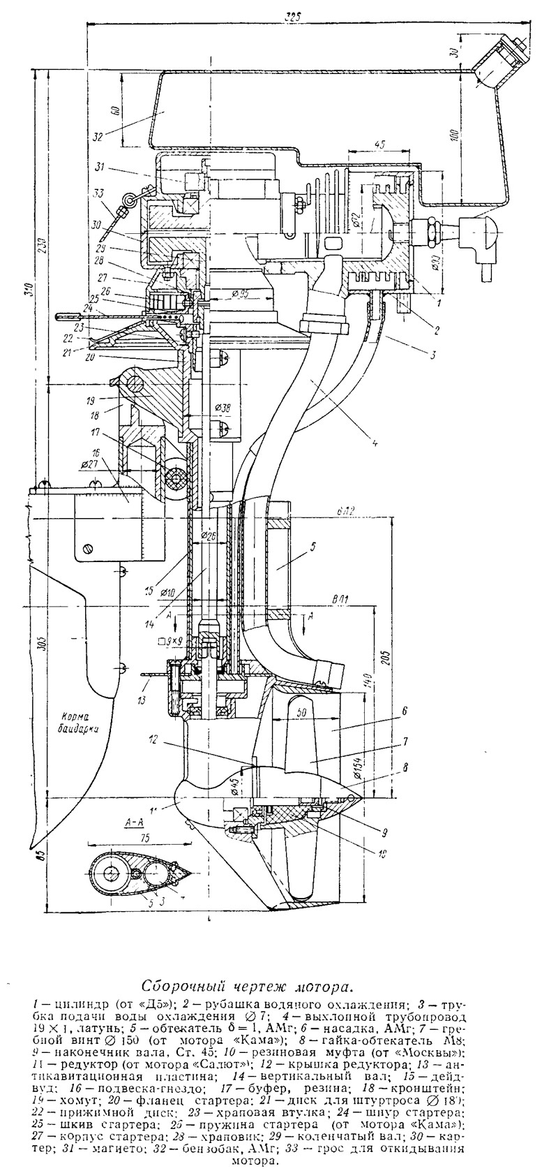 лодочные моторы инструкции чертежи